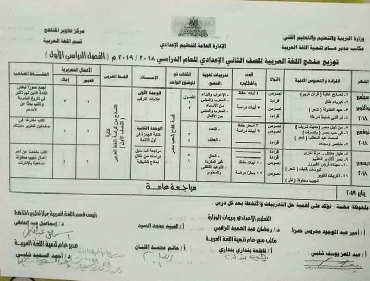 توزيع منهج اللغة العربية للمرحلتين  الإعدادية والثانوية للفصلين الأول و الثاني.