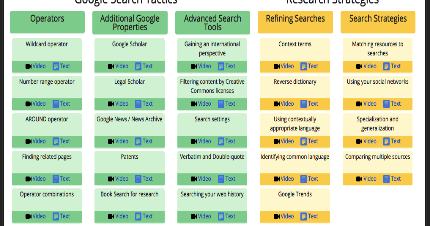 Two Free Self-paced Courses to Help You Improve Your Google Search Skills