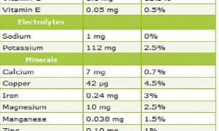 Manfaat Semangka: Buah Sehat, Karena Manis dan Segar Tak Cukup