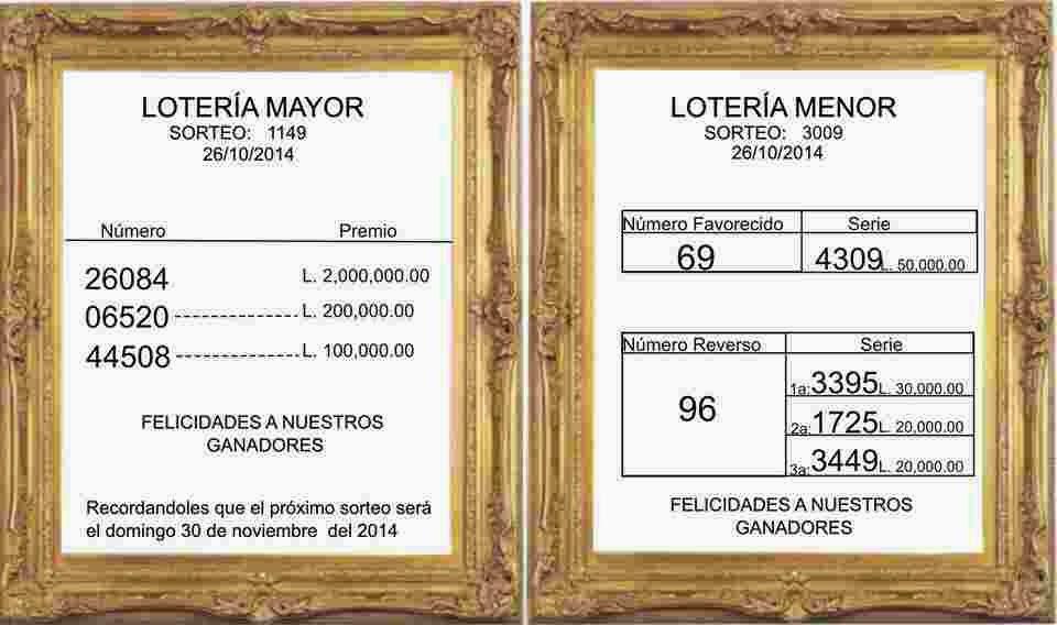 Resultados Loteria Nacional De Honduras Sorteo Mayor Y