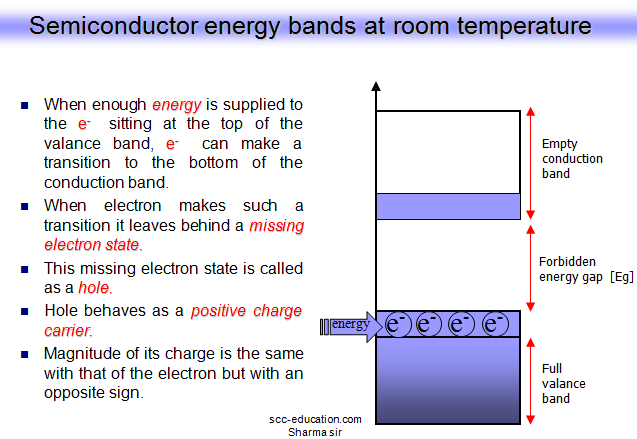 Semiconductor  ,insulator,effective mass,