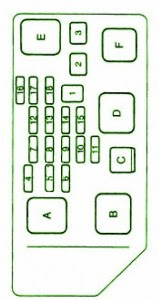 toyota fuse box diagram fuse box toyota 1995 camry diagram. Black Bedroom Furniture Sets. Home Design Ideas