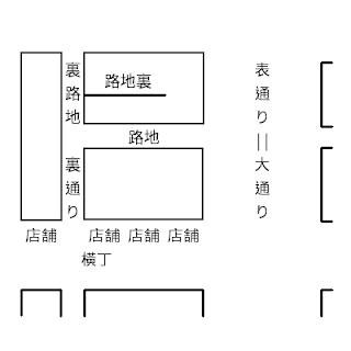 路地と路地裏図例