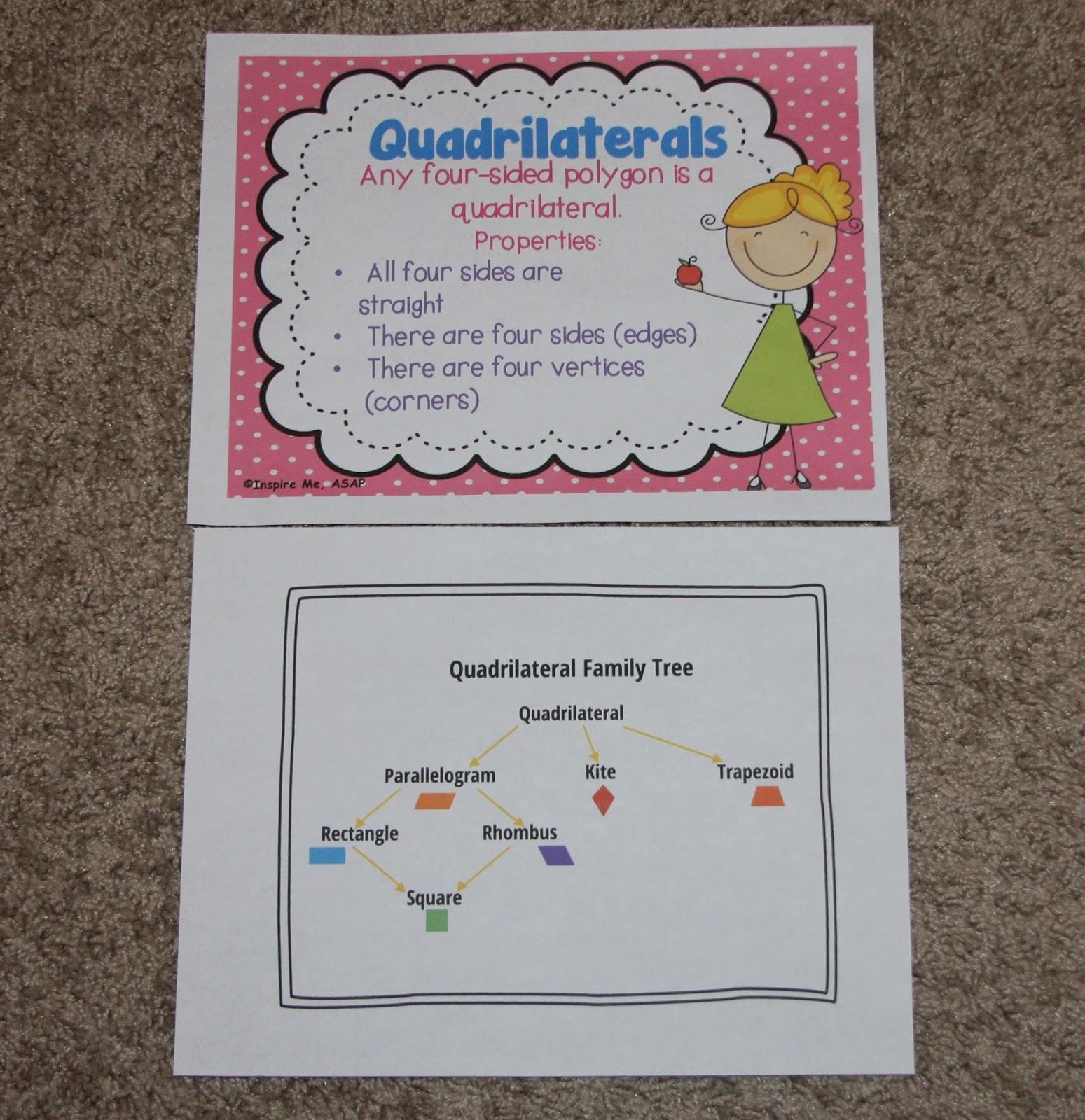 Worksheet Quadrilateral Types