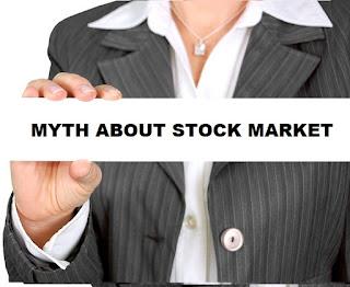 Stock Market Belief.