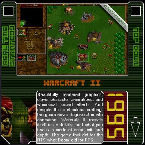 1995 - Warcraft 2
