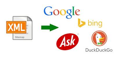 Ping Sitemap ke Search Engine setelah Pembaruan situs