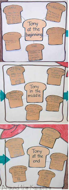 Tony's Bread by Tomie dePaola~ Anchor chart for determining how the character changes during our Tomie author study. Around the Kampfire blog
