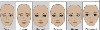 Dan Trik Cara Memakai Jilbab Modern Sesuai Bentuk Wajah