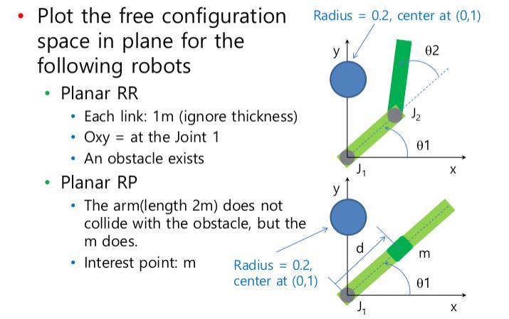 Robot Intelligence note: turtlebot3 /python_coding