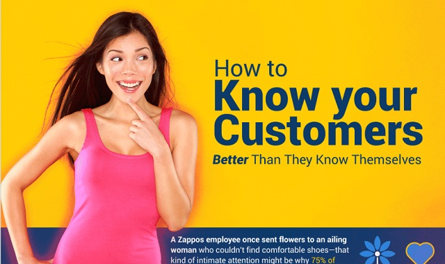 Know Your Customers!