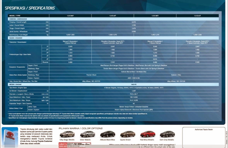 spesifikasi all new yaris trd 2014 kijang innova vs fortuner mobil vios dealer toyota info