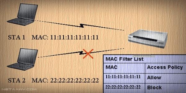 استخدم-فلتر-لتصفية-عناوين-الماك-MAC