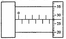 Pembahasan soal fisika tentang pengukuran