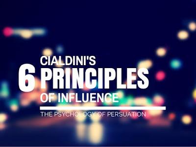 6 Påverkansprinciper för framgångsrik mötesbokning