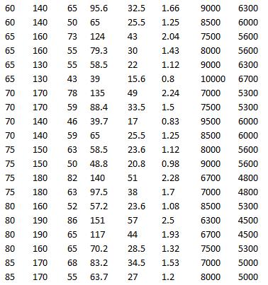 SKF 2217 K, SKF 1217 K, SKF 2317 K, SKF 1317 K, SKF 1218 K, SKF 2318 K, SKF 1318 K, SKF 2218 K