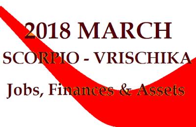 2018 Viruchika Rasi Palangal