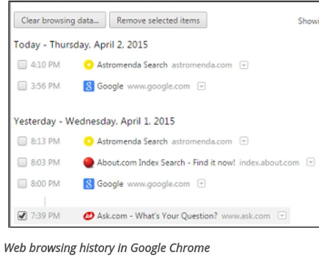 How to delete web history in chrome in hindi www.imdishu.com