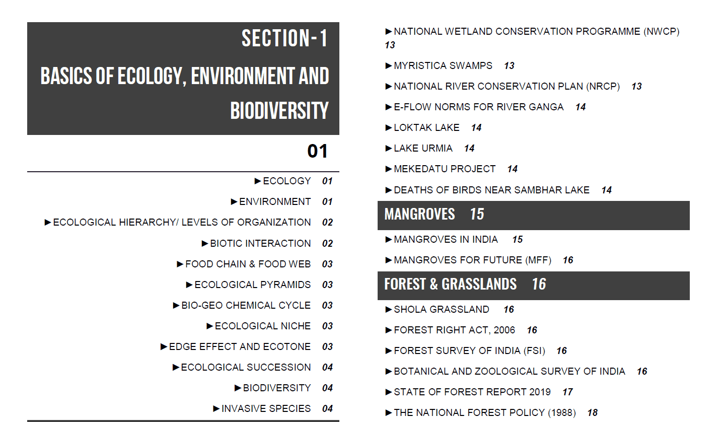 Environment, Ecology and Biodiversity Prelims 2020