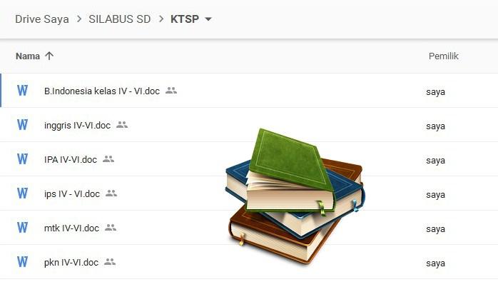 Silabus SD Kelas 4,5,6 Semester 1 dan 2 Semua Mapel KTSP