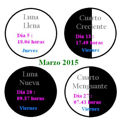 La dieta de la luna 2018 calendario fases lunares marzo for Proxima luna creciente