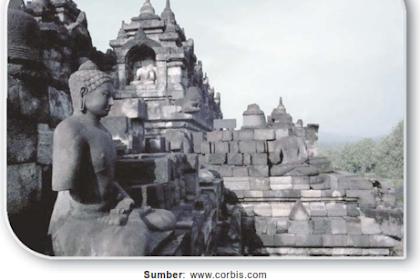 Belajar Mengenal Kerajaan-kerajaan di Indonesia Pada Masa Lalu