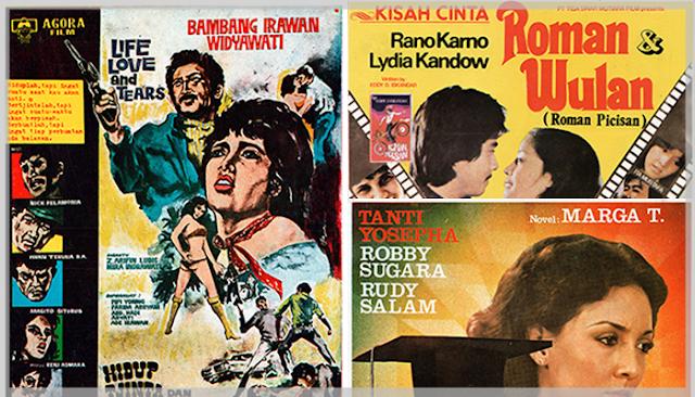 Jenis jenis roman, macam macam roman, jenis jenis roman menurut ruttkowski dan reichman, jenis, jenis roman menurut badudu, jenis roman menurut sumber lain, jenis roman menurut para ahli