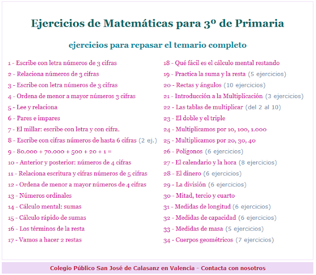 http://calasanz.edu.gva.es/7_ejercicios/matematicas/indice.html