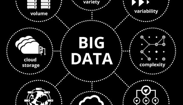 20 Perusahaan Big Data Analytics Terkemuka dan Terbaik di dunia dan review big data, big data analytics, perusahaan big data