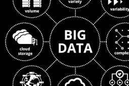 20 Perusahaan Big Data Analytics Terkemuka dan Terbaik di dunia