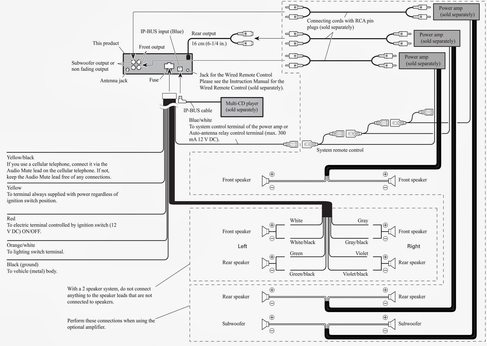 pioneer deh 16 wiring diagram pioneer free engine image pioneer deh 150 wiring diagram pioneer mvh [ 1600 x 1136 Pixel ]
