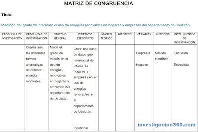 Ejemplo de Matriz de Congruencia de Investigación