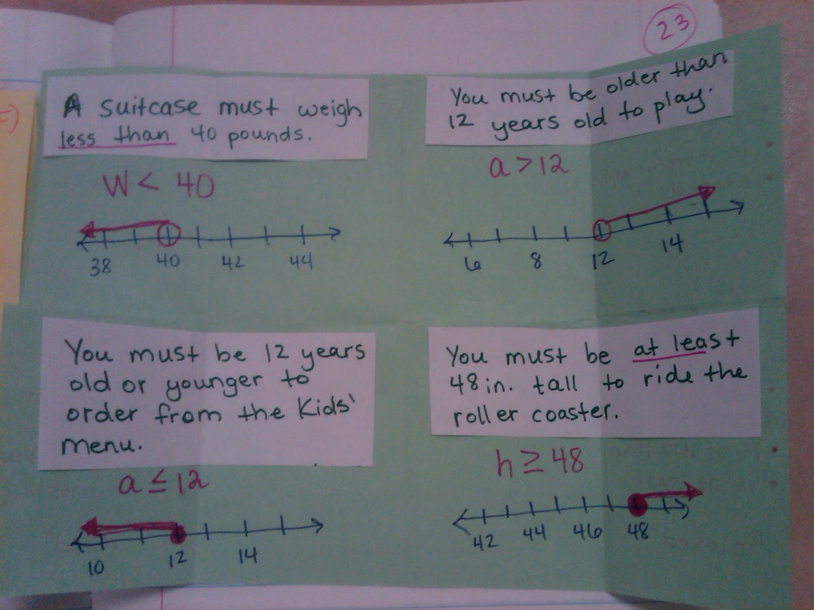 Mrs W S Math Connection Inequalities And Converting