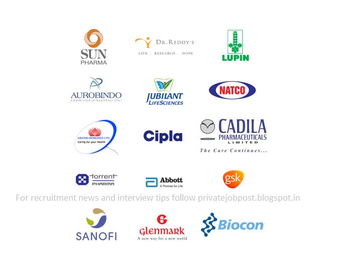 Top 15 pharmaceutical companies in india -Pharmaclub
