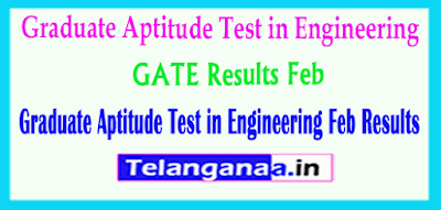 Graduate Aptitude Test in Engineering Feb 2019 Results