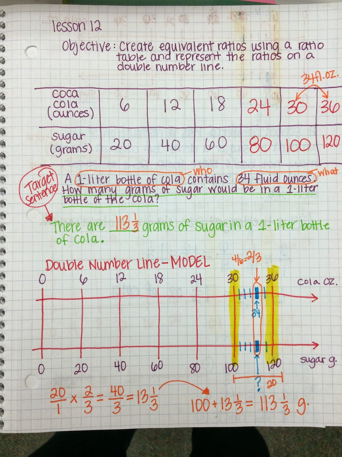Ms Spinrod S Class Double Number Lines
