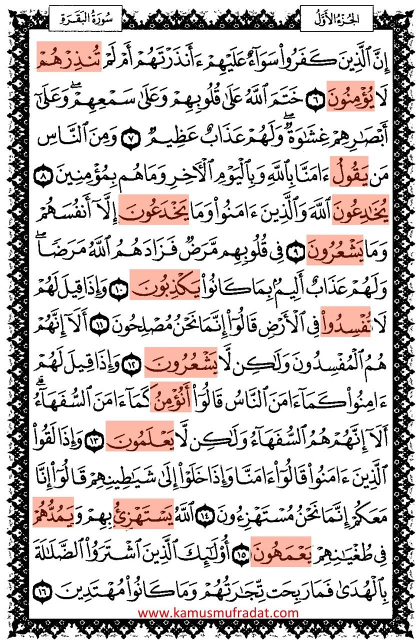 52 Contoh Fiil Mudhari Di Dalam Al Quran Dan Artinya