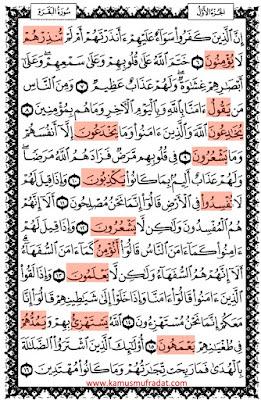 contoh fi'il mudhari di dalam surat al-baqarah 1