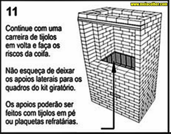 tijolos refratários da churrasqueira