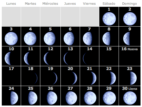 Dieta de la luna calendario fases lunares setiembre for Almanaque de la luna