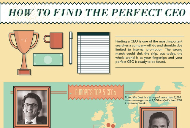Image: How to Find the Perfect CEO