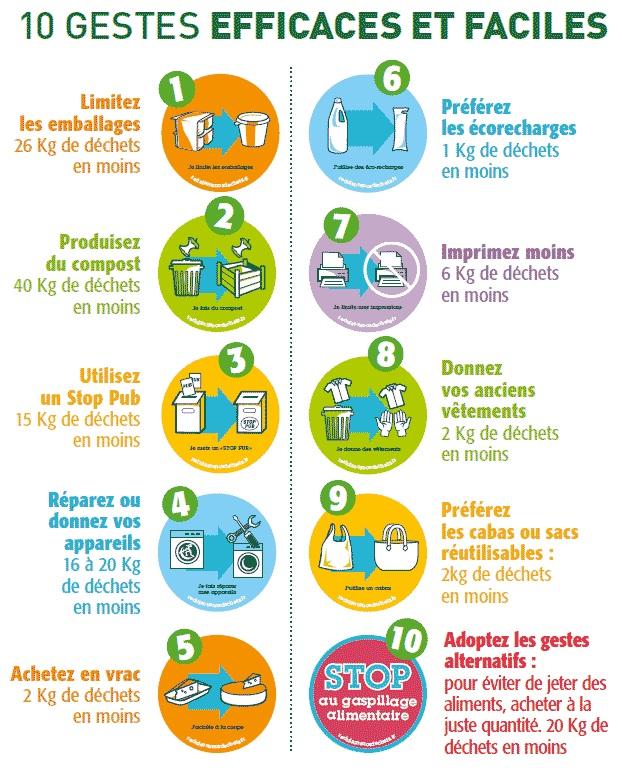 Przyroda - ochrona środowiska 1 - Francuski przy kawie