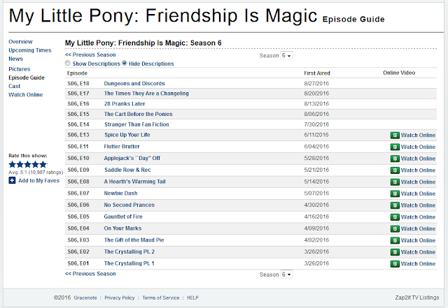 Zap2it - My Little Pony: Friendship is Magic