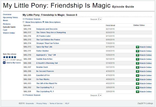 Zap2it - My Little Pony: Friendship is Magic