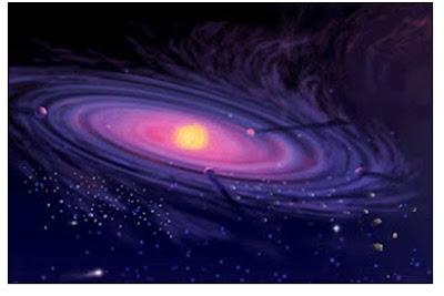 Teori Planetisimal