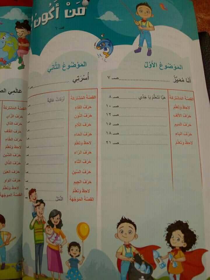 تحميل كتاب اللغة العربية للصف الأول الابتدائي الجديد 2019