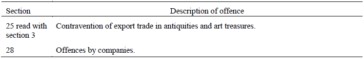 PARAGRAPH 10 OFFENCES UNDER THE ANTIQUITIES AND ARTS TREASURES ACT, 1972 (52 OF 1972)