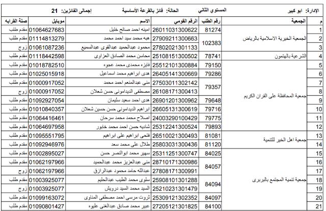 نتيجة قرعة الحج بمحافظة الشرقية 2019-1440هـ - اسماء الفائزين