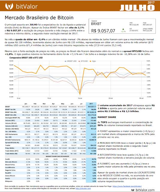 https://bitvalor.com/files/Relatorio_Mercado_Brasileiro_Bitcoin_Julho2017.pdf