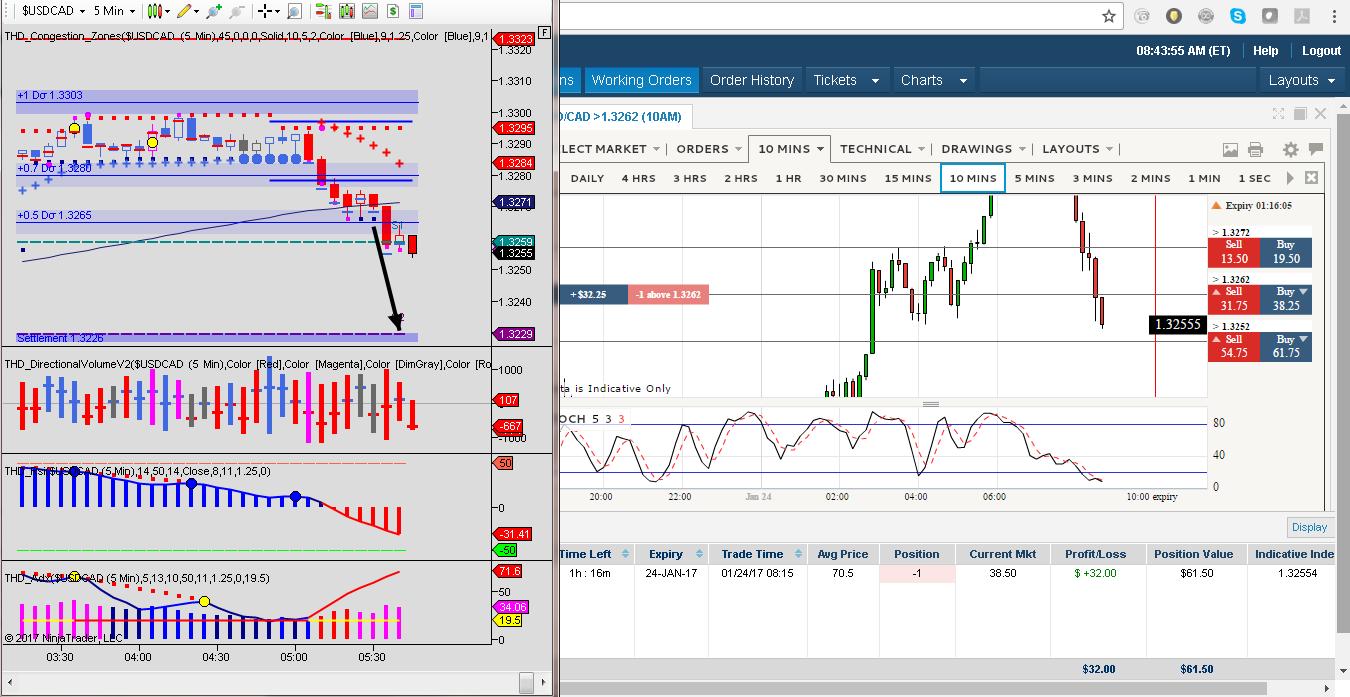 Binary options trading ireland